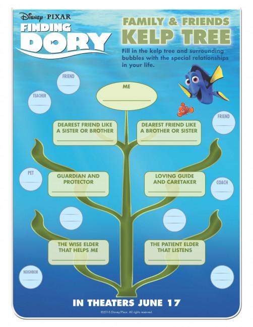 Finding Dory Family Tree